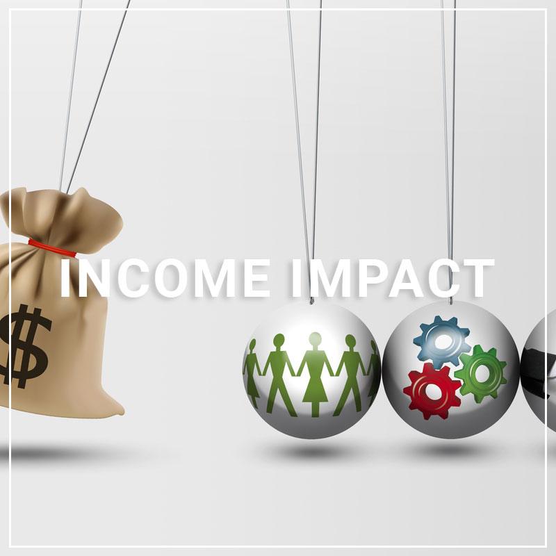 Income Impact