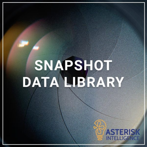 Snapshot Data Library
